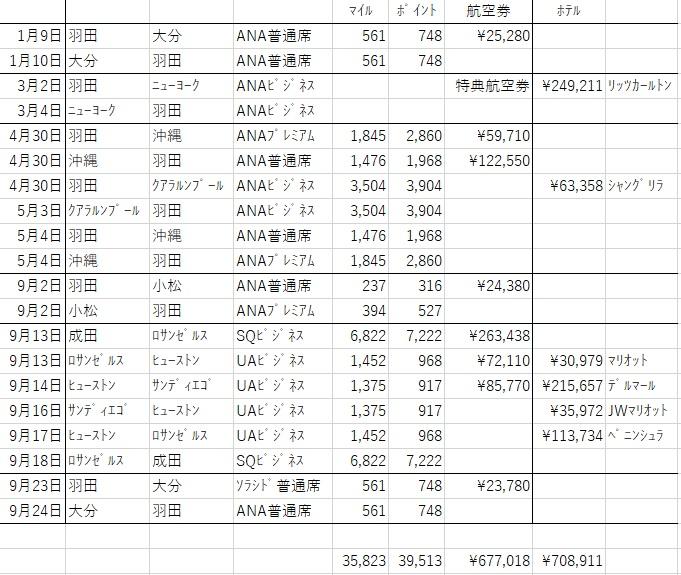 f:id:tomoko-air-tokyo:20171006105024j:plain