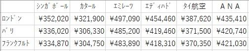 f:id:tomoko-air-tokyo:20171019142916j:plain