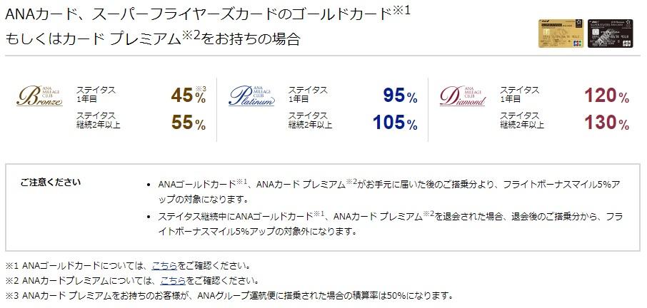 f:id:tomoko-air-tokyo:20171201134512j:plain