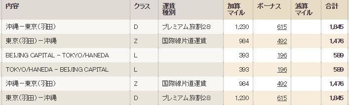 f:id:tomoko-air-tokyo:20171201134750j:plain