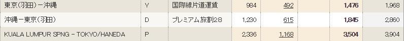 f:id:tomoko-air-tokyo:20171201154842j:plain