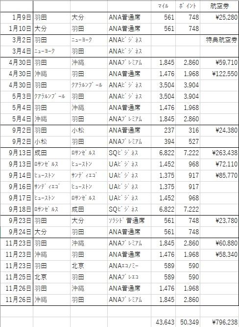f:id:tomoko-air-tokyo:20171212105452j:plain