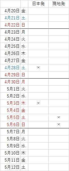 f:id:tomoko-air-tokyo:20180119095141j:plain