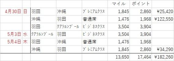 f:id:tomoko-air-tokyo:20180119095759j:plain