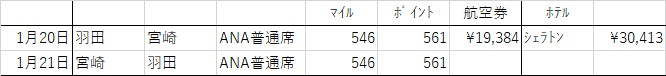 f:id:tomoko-air-tokyo:20180123155711j:plain