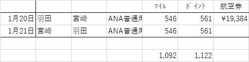 f:id:tomoko-air-tokyo:20180124143121j:plain
