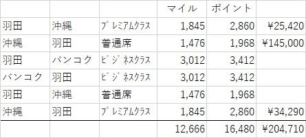 f:id:tomoko-air-tokyo:20180126150341j:plain