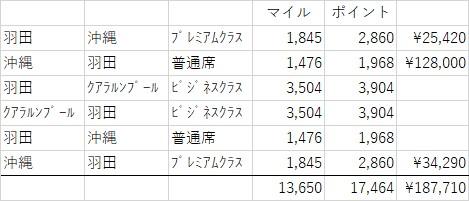 f:id:tomoko-air-tokyo:20180126150659j:plain