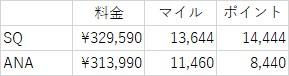 f:id:tomoko-air-tokyo:20180207154525j:plain