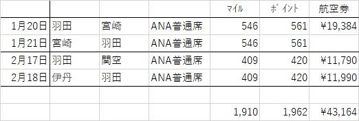 f:id:tomoko-air-tokyo:20180221154133j:plain