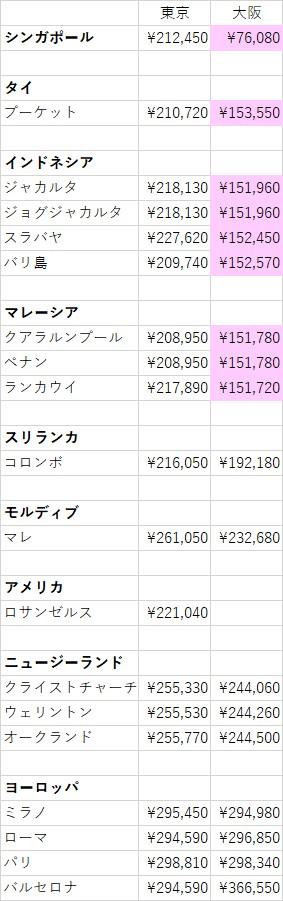 f:id:tomoko-air-tokyo:20180226143804j:plain