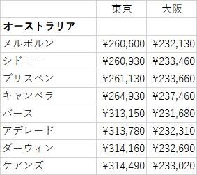 f:id:tomoko-air-tokyo:20180226144331j:plain