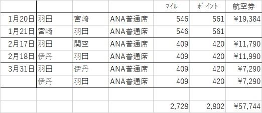 f:id:tomoko-air-tokyo:20180404135507j:plain