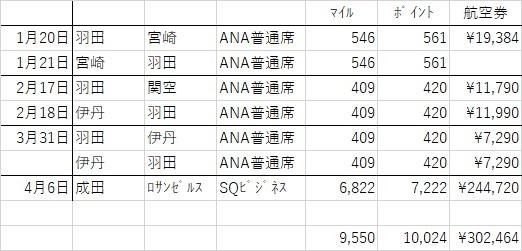 f:id:tomoko-air-tokyo:20180413103817j:plain