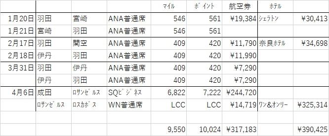 f:id:tomoko-air-tokyo:20180417135100j:plain