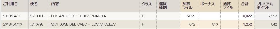 f:id:tomoko-air-tokyo:20180420093607j:plain