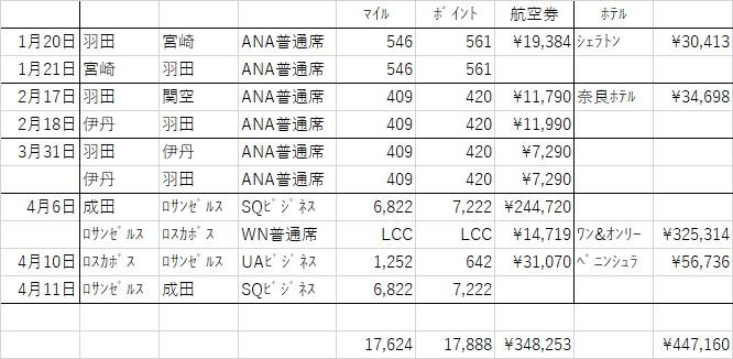 f:id:tomoko-air-tokyo:20180426162335j:plain