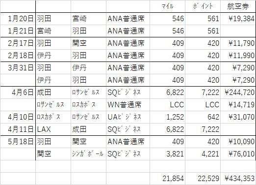 f:id:tomoko-air-tokyo:20180521112252j:plain
