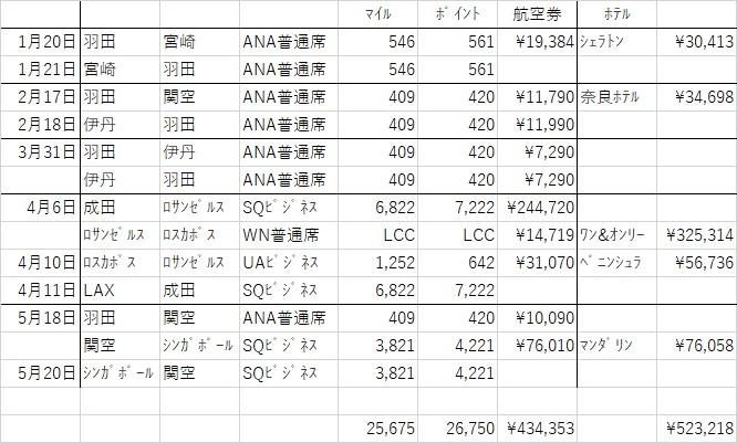 f:id:tomoko-air-tokyo:20180523090206j:plain
