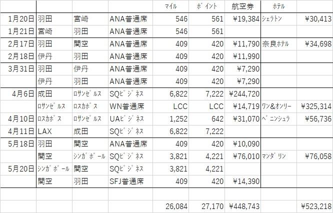 f:id:tomoko-air-tokyo:20180525150838j:plain