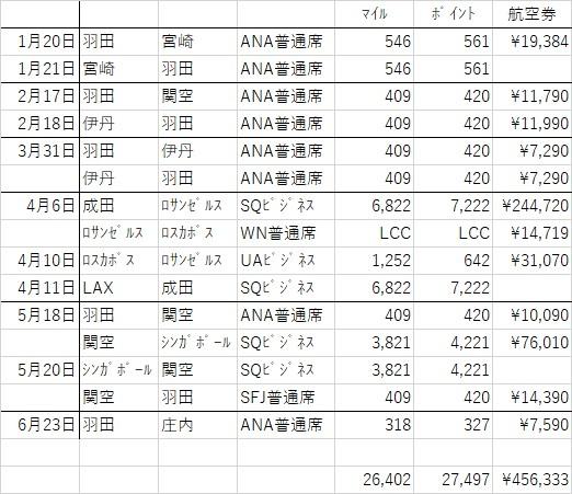 f:id:tomoko-air-tokyo:20180625091058j:plain