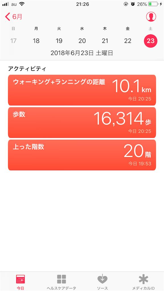 f:id:tomoko-air-tokyo:20180625153327p:image