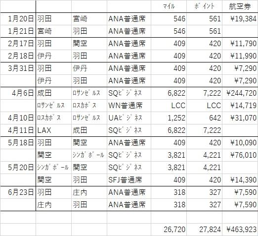 f:id:tomoko-air-tokyo:20180625154917j:plain