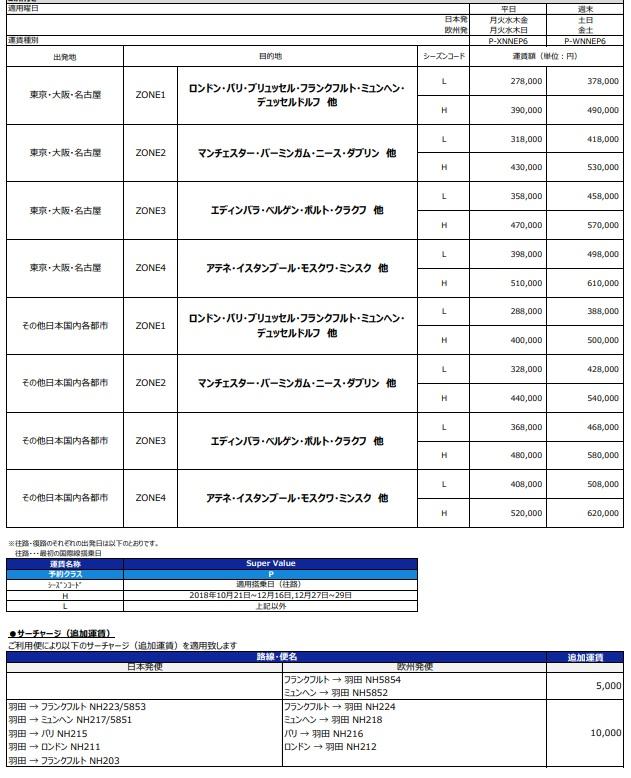 f:id:tomoko-air-tokyo:20180627101420j:plain