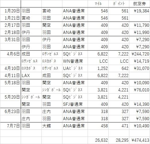 f:id:tomoko-air-tokyo:20180709110208j:plain