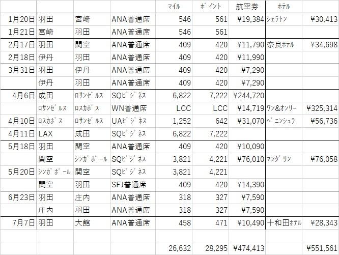 f:id:tomoko-air-tokyo:20180709144551j:plain
