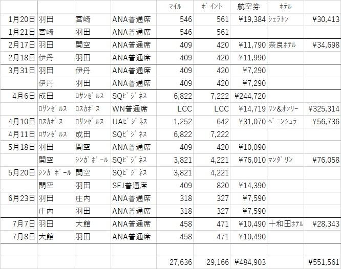 f:id:tomoko-air-tokyo:20180723134809j:plain
