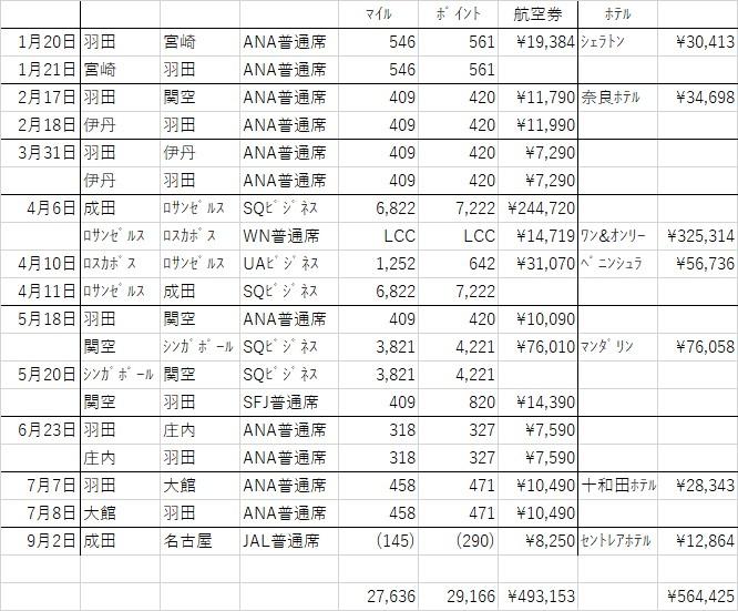 f:id:tomoko-air-tokyo:20180907145710j:plain