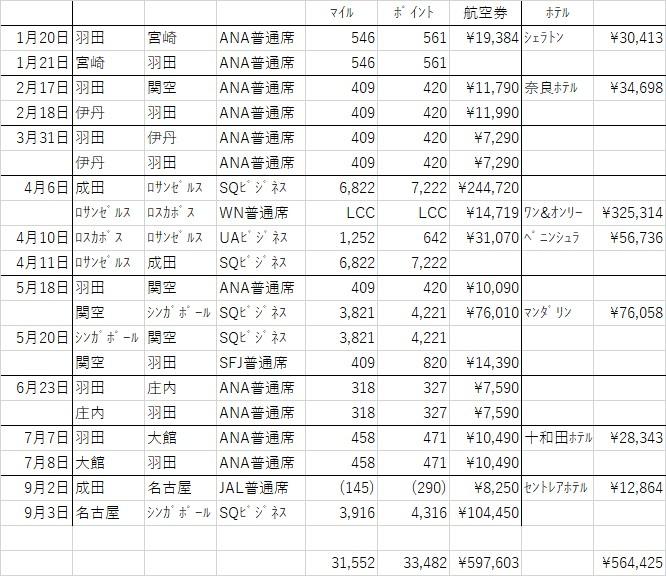f:id:tomoko-air-tokyo:20180907164928j:plain