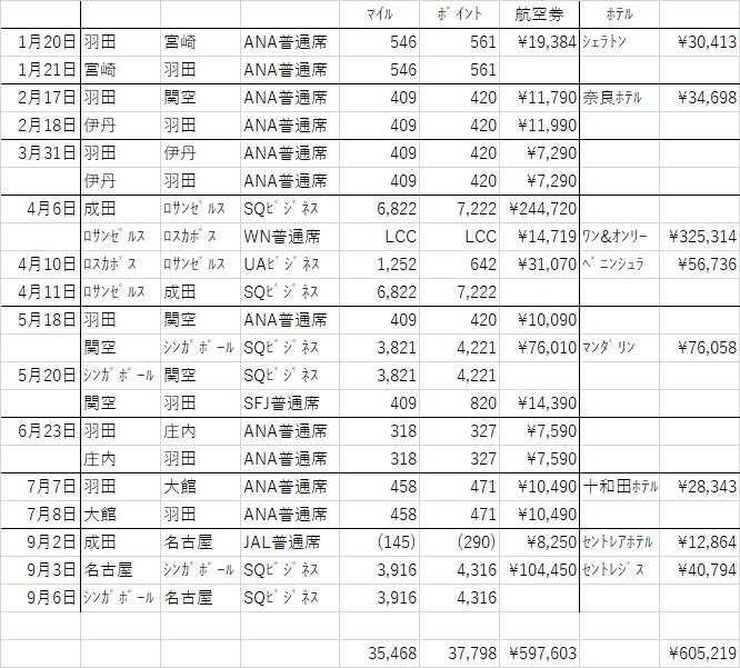 f:id:tomoko-air-tokyo:20180910133302j:plain