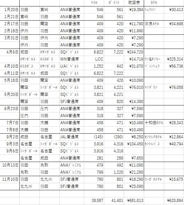 f:id:tomoko-air-tokyo:20181115163544j:plain