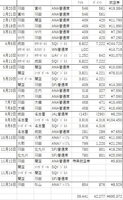 f:id:tomoko-air-tokyo:20181126093507j:plain