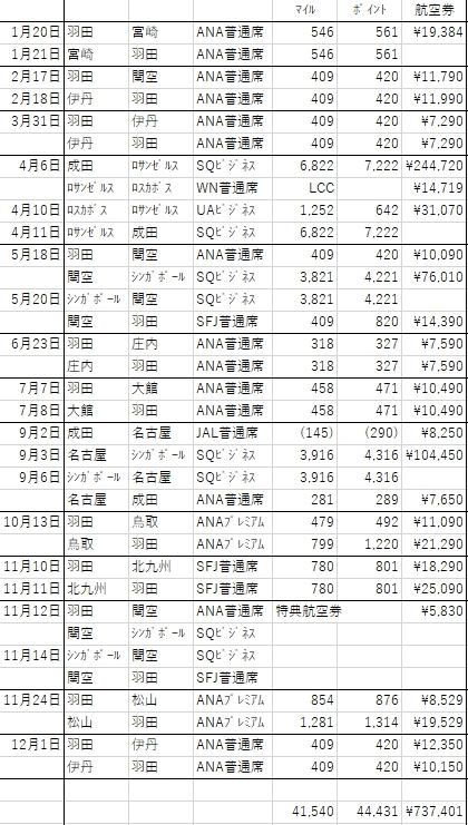 f:id:tomoko-air-tokyo:20181212120922j:plain