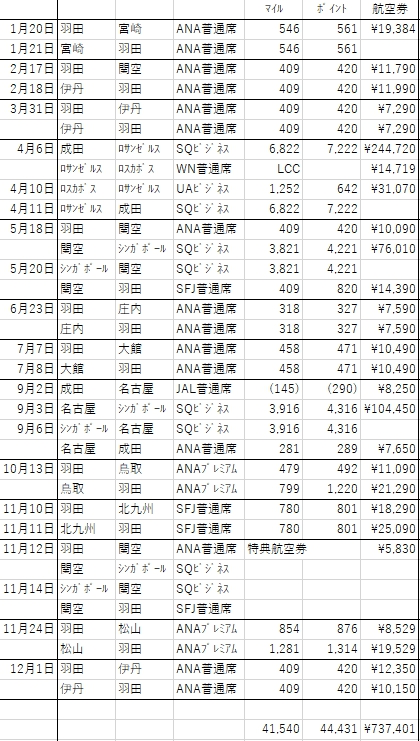 f:id:tomoko-air-tokyo:20181212120944j:plain