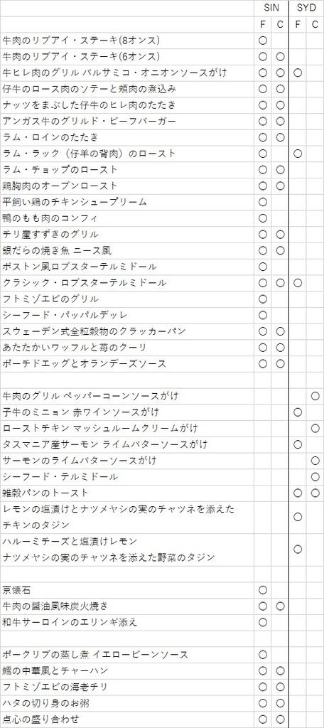 f:id:tomoko-air-tokyo:20190108165147j:plain