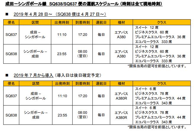 f:id:tomoko-air-tokyo:20190204092224p:plain