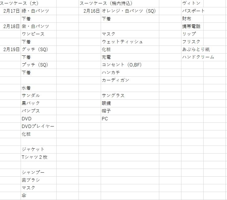 f:id:tomoko-air-tokyo:20190212133957j:plain