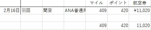 f:id:tomoko-air-tokyo:20190221095205j:plain