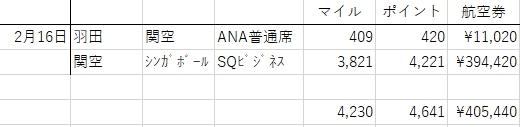 f:id:tomoko-air-tokyo:20190221165554j:plain