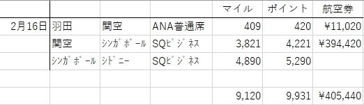 f:id:tomoko-air-tokyo:20190226164945j:plain