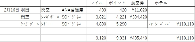 f:id:tomoko-air-tokyo:20190228113812j:plain