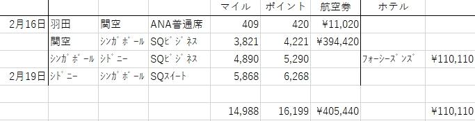 f:id:tomoko-air-tokyo:20190301120359j:plain