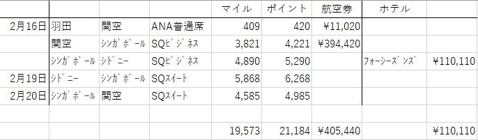 f:id:tomoko-air-tokyo:20190307132915j:plain