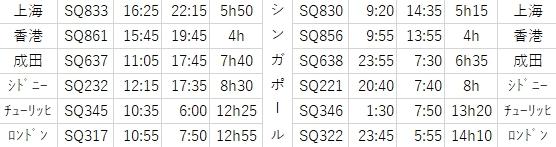 f:id:tomoko-air-tokyo:20190307144029j:plain