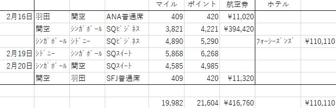 f:id:tomoko-air-tokyo:20190307155315j:plain