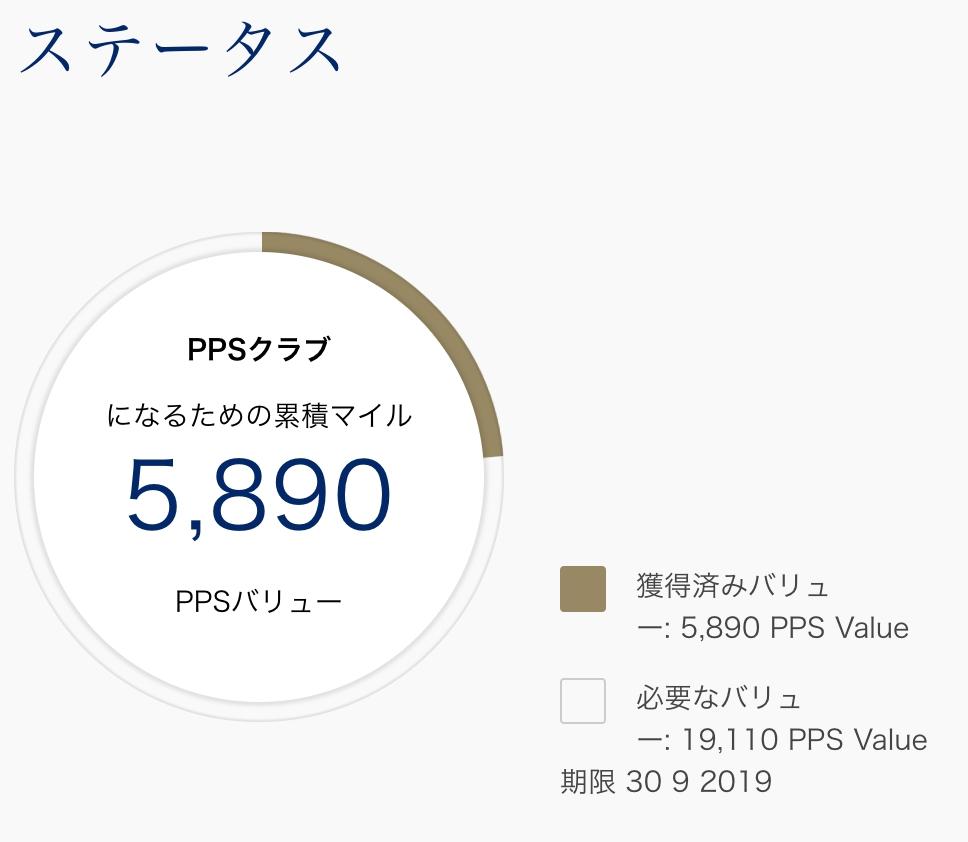 シンガポール航空PPS value